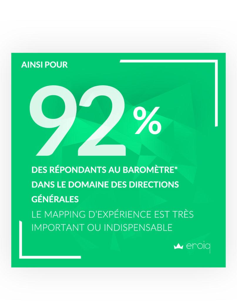 LE MAPPING D'EXPÉRIENCE EST TRÈS IMPORTANT OU INDISPENSABLE